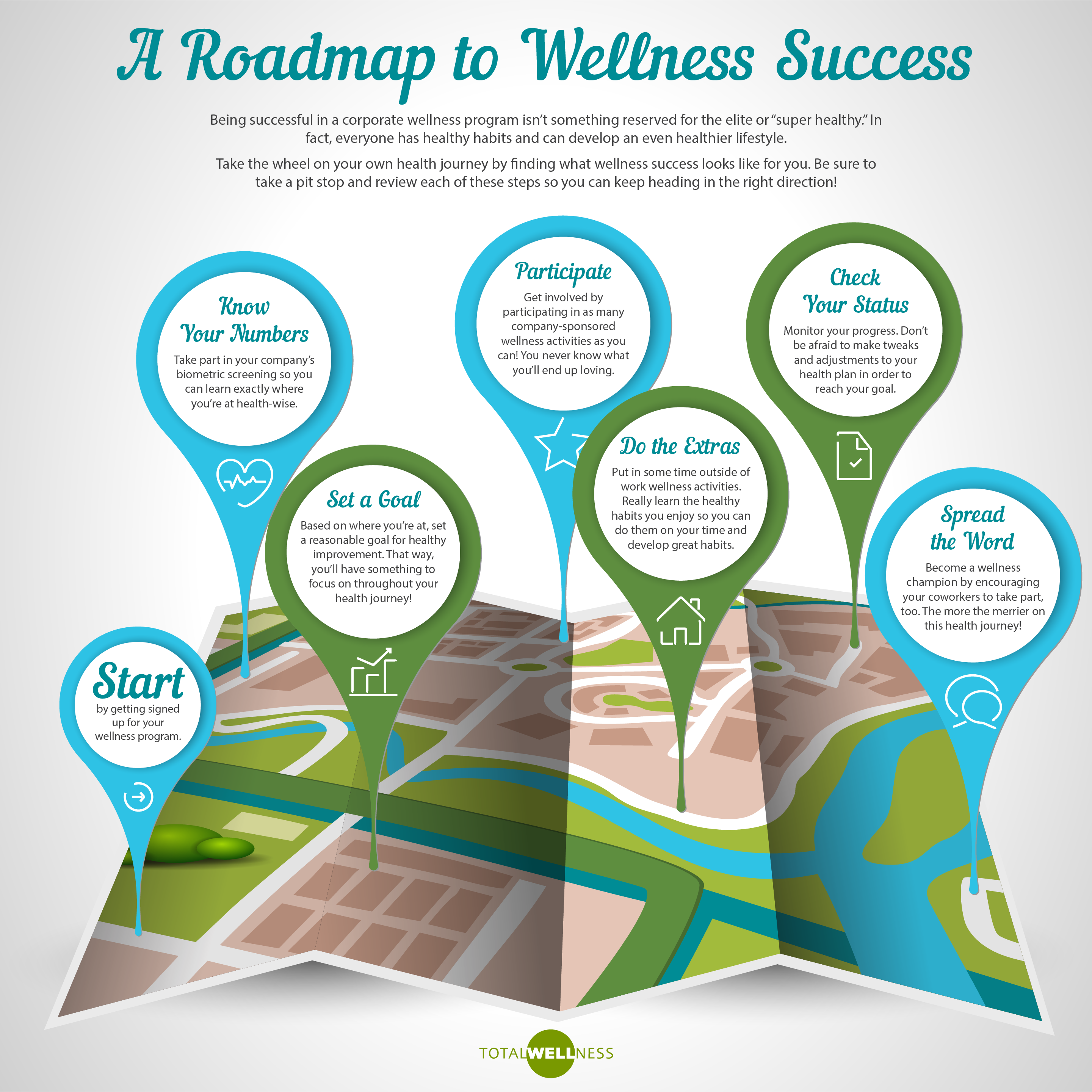 roadmap to success Are you enjoying success in your business the principles in roadmap to success will lead you from start to finish, from planning to execution ─ god's way success comes knocking on the doors of those who are ready to open the door.