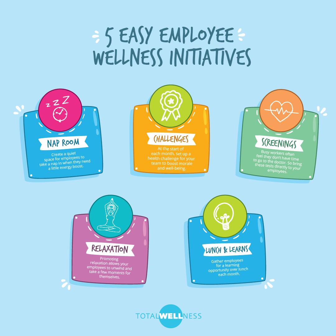 Do Wellness Programs Save Employers Money? - Mimeo.com |Employee Welness
